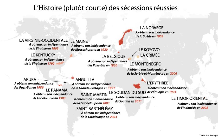 Secessions