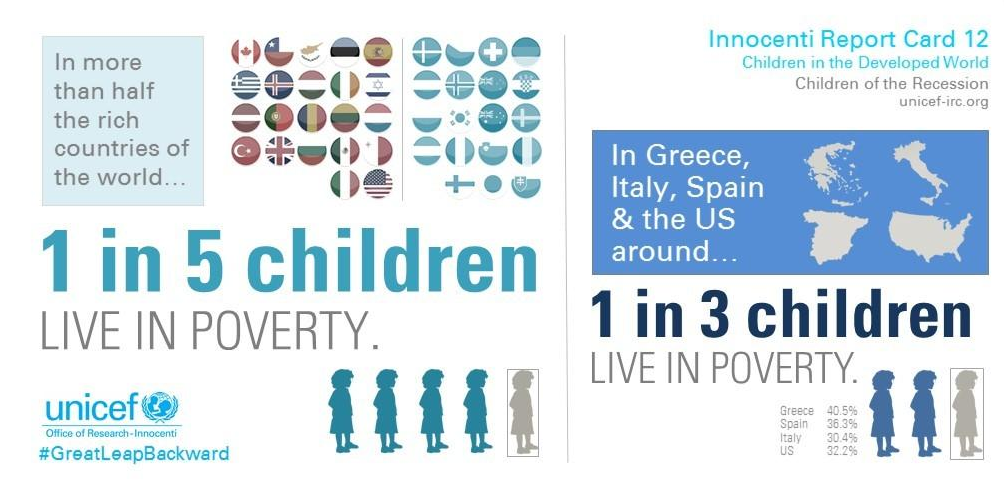 (infographie Unicef)