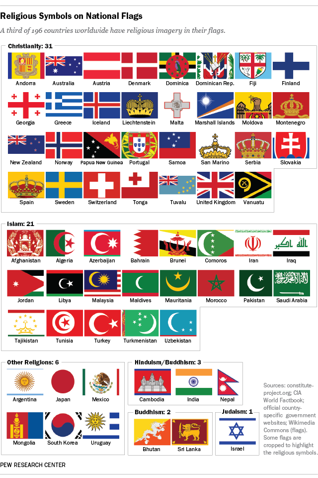 flags.0