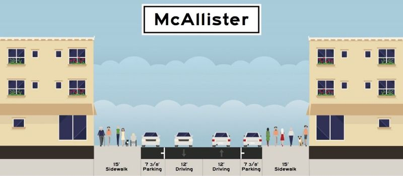 Street-Dimensions-McAllister-Before-1024x447.0
