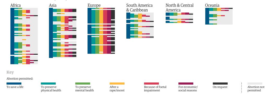 (Extrait d'une infographie réalisée en 2014 pour The Guardian/Liz Ford and Achilleas Galatsidas )