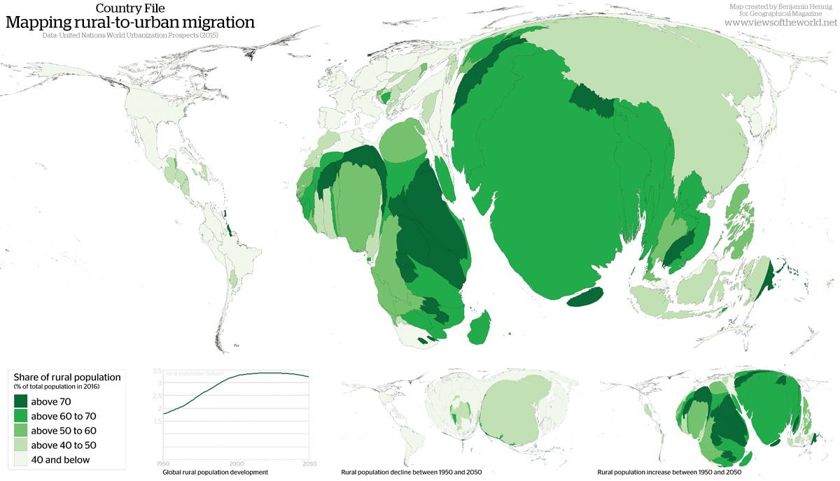 La population rurale dans le monde. (Source Views of the World) cliquez pour agrandir
